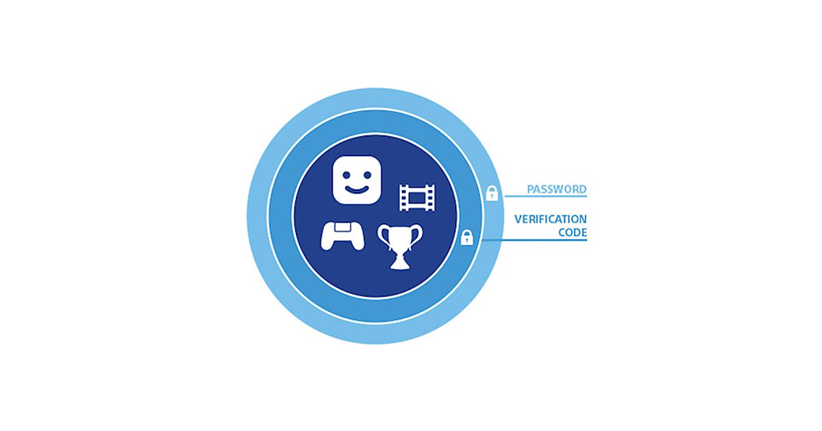 2-Step Verification - PlayStation