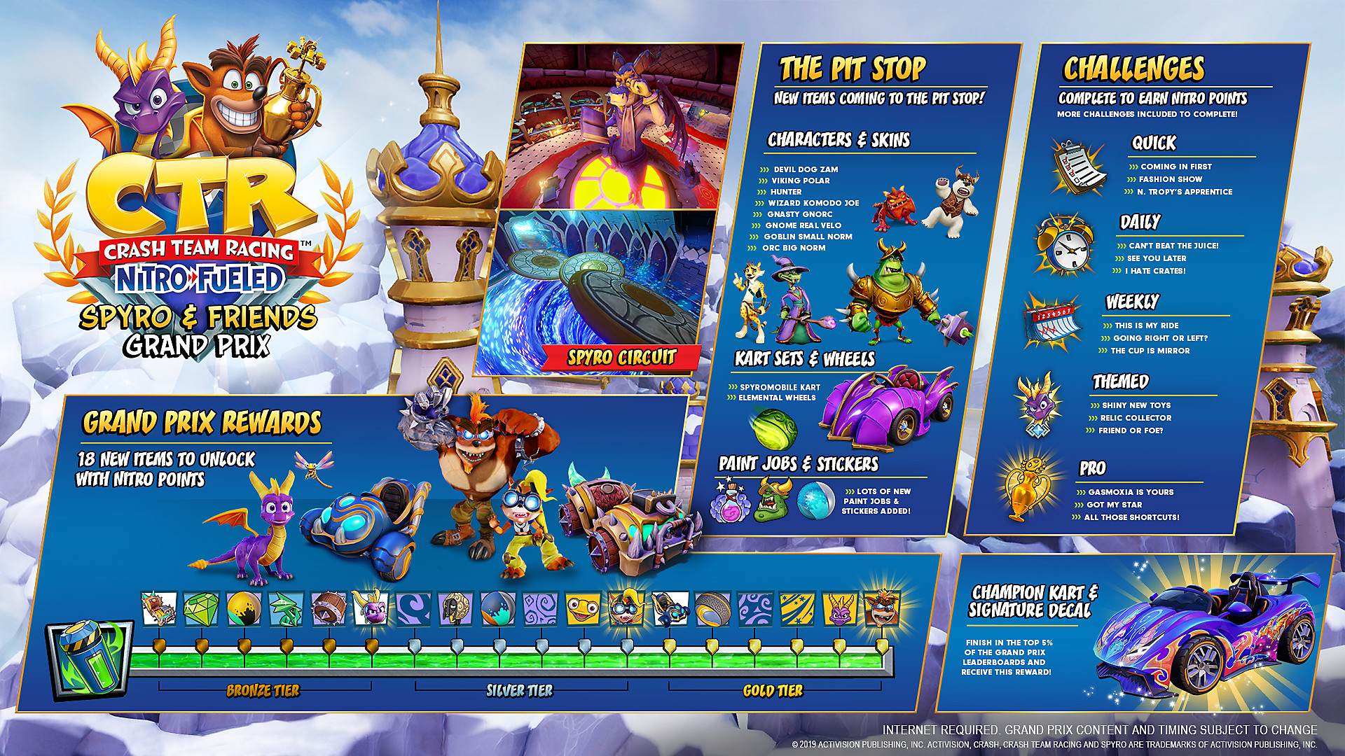 Spyro & Friends Grand Prix Full Roadmap