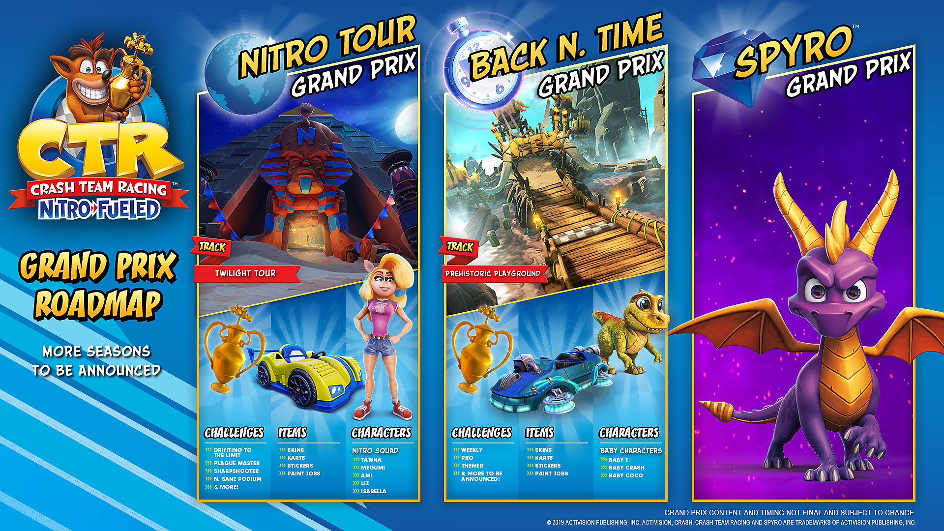 Crash Team Racing Nitro-Fueled - CTR Grand Prix Roadmap Releases