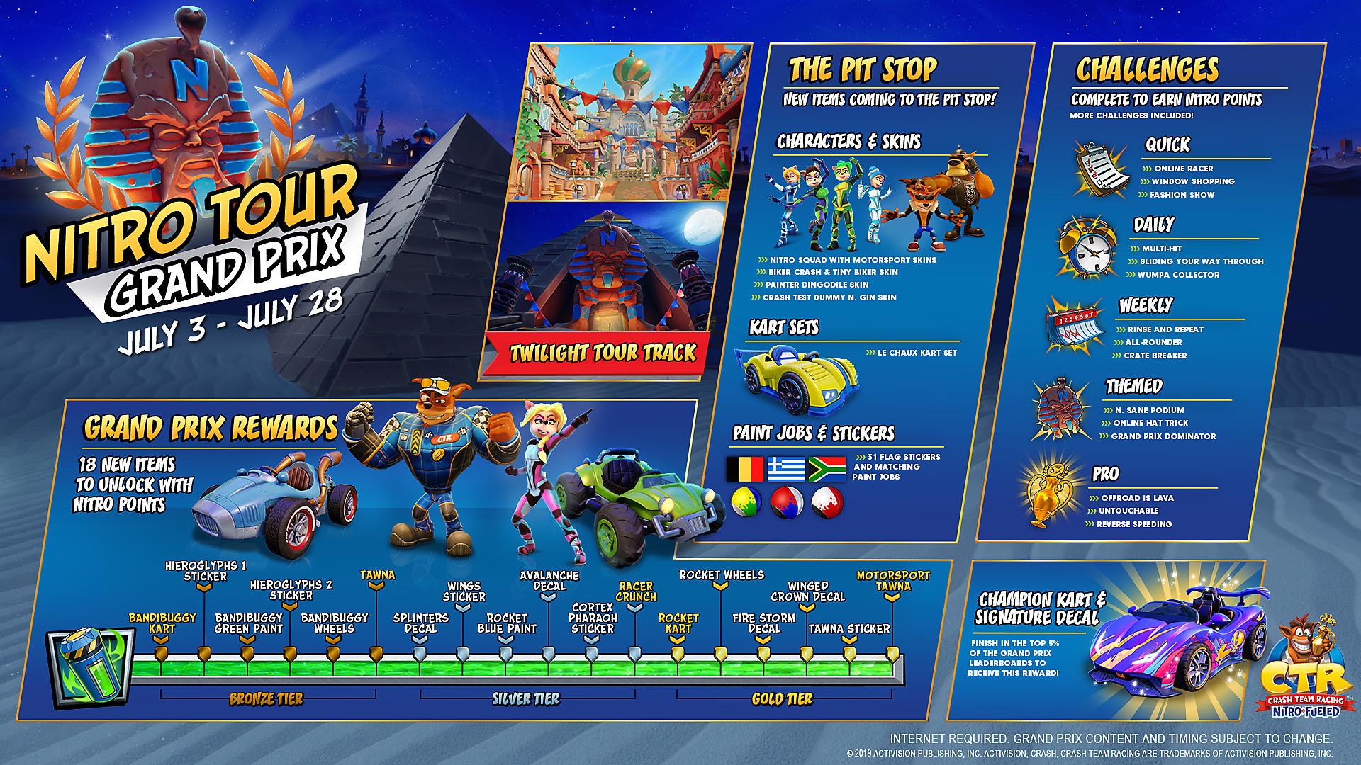Crash™ Team Racing Nitro-Fueled | Nitro Tour Grand Prix Game