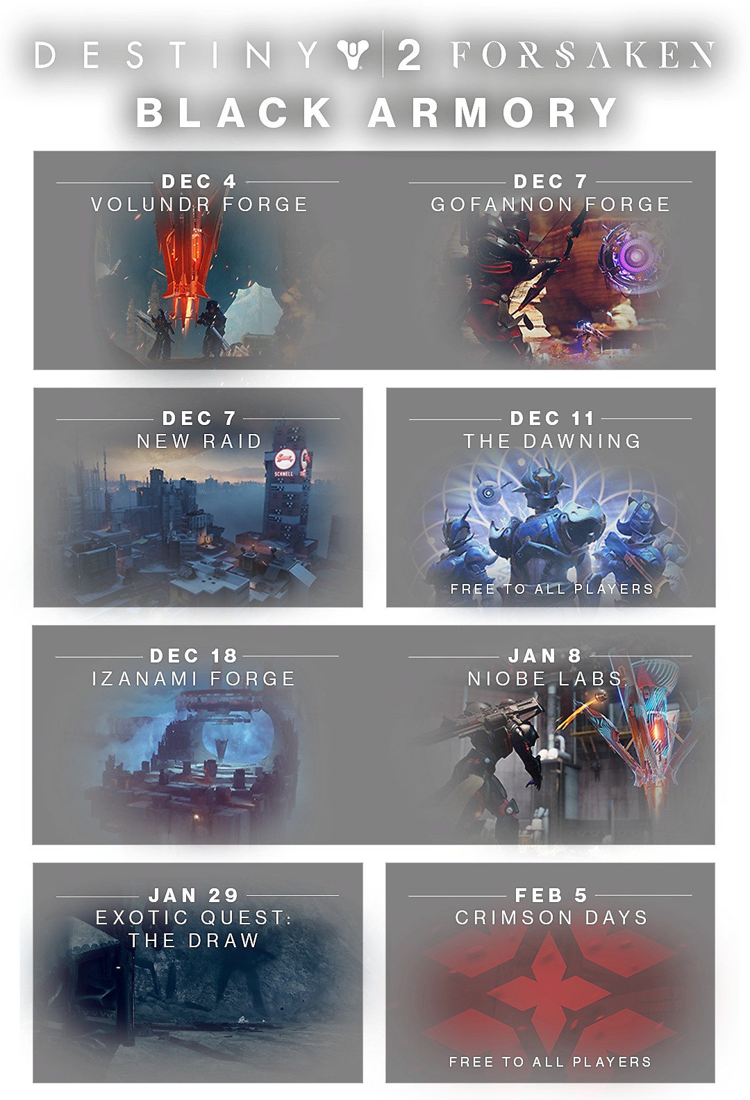 Destiny 2 Annual Pass Black Armory Content