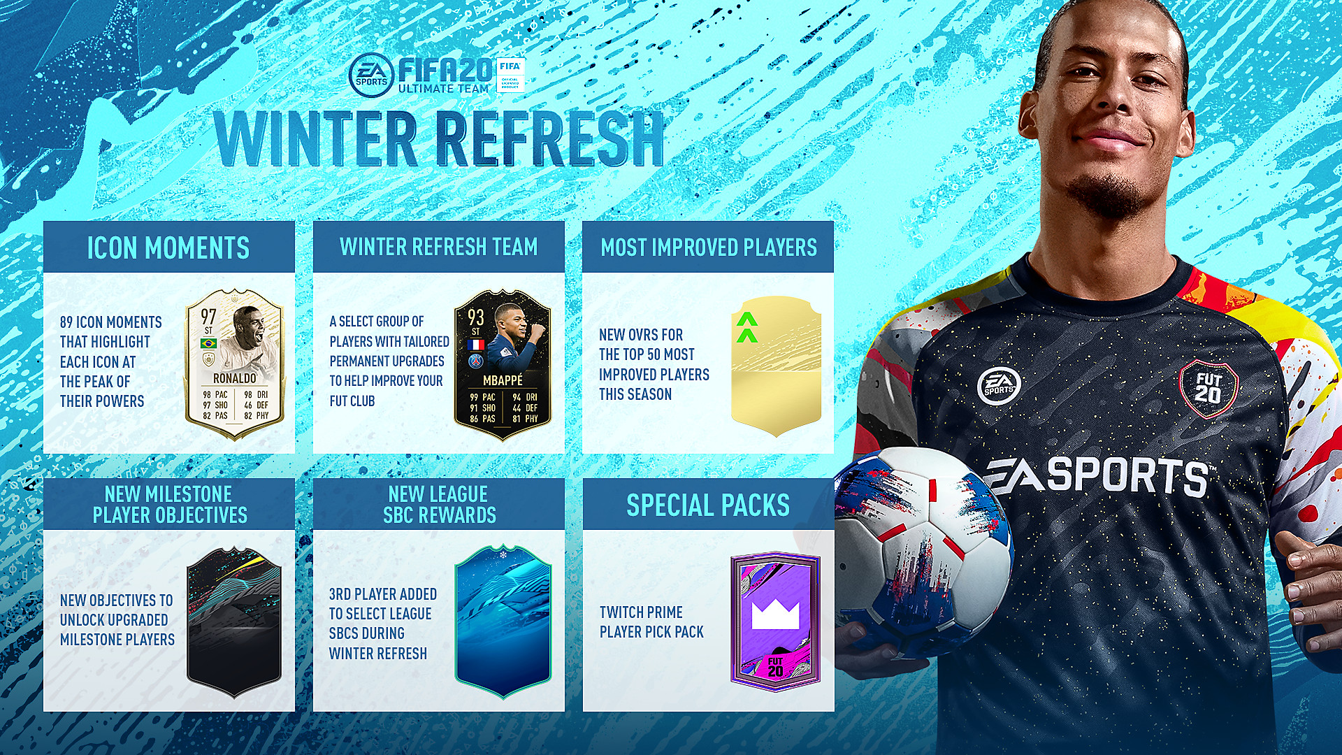 FIFA 20 - Winter Refresh Infographic