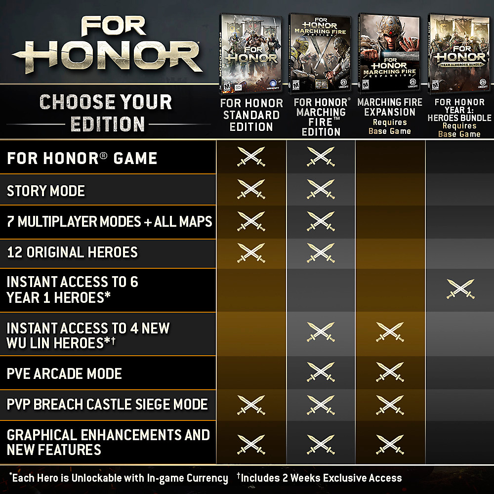 For Honor SKU image
