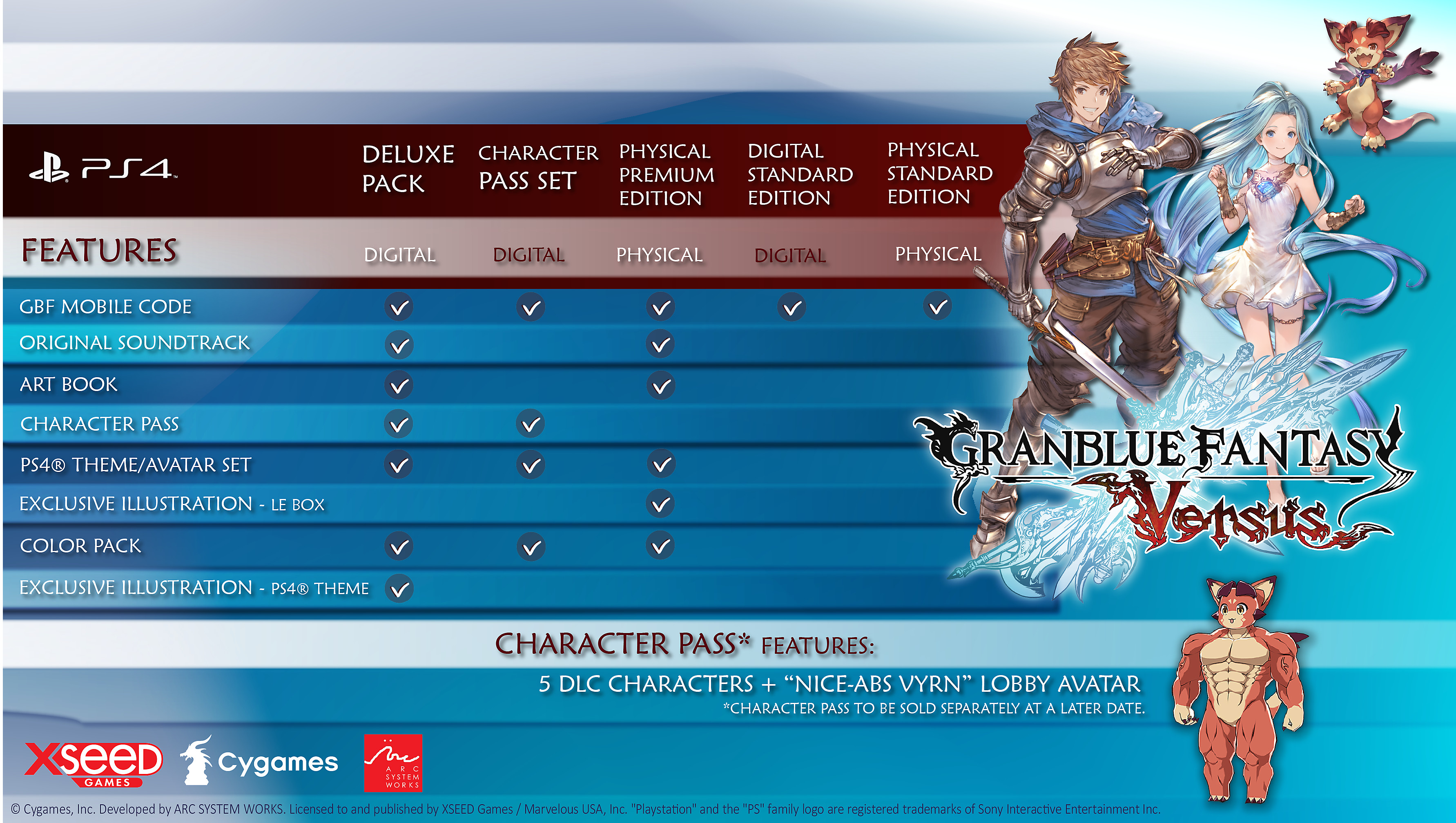 Granblue Fantasy: Versus Editions