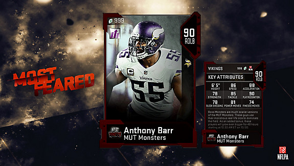 MUT Most Feared - Screenshot INDEX