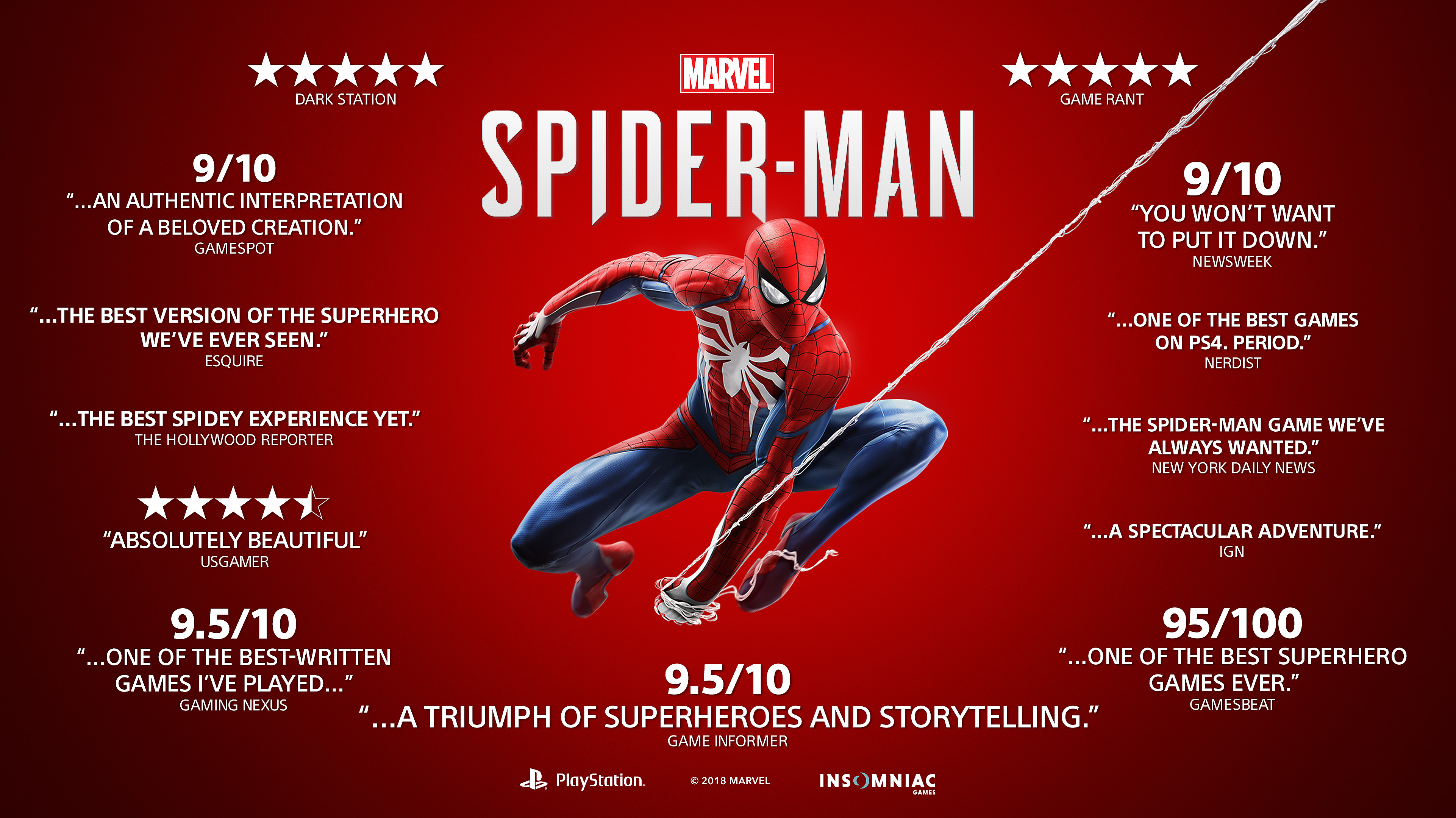 Marvel's Spider-Man Accolades Art