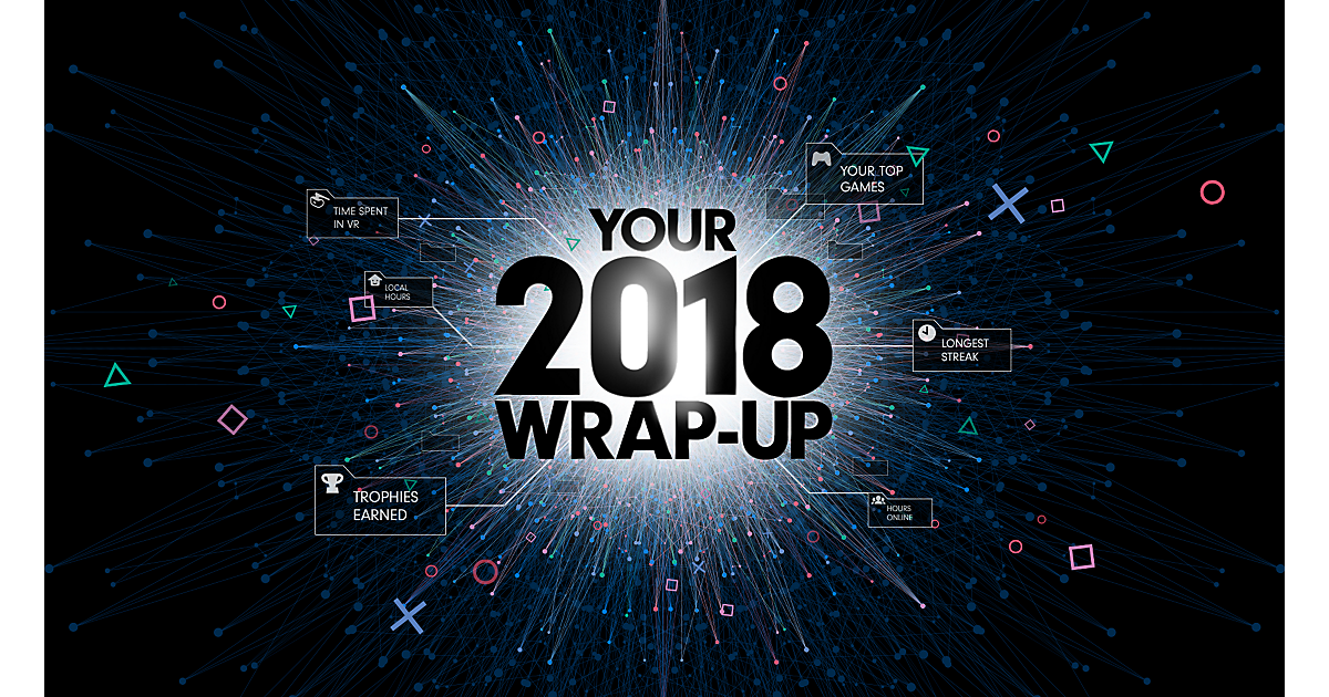 Your PlayStation Journey 2018 - PlayStation