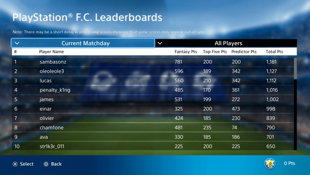 PlayStation F.C. Screenshot 5