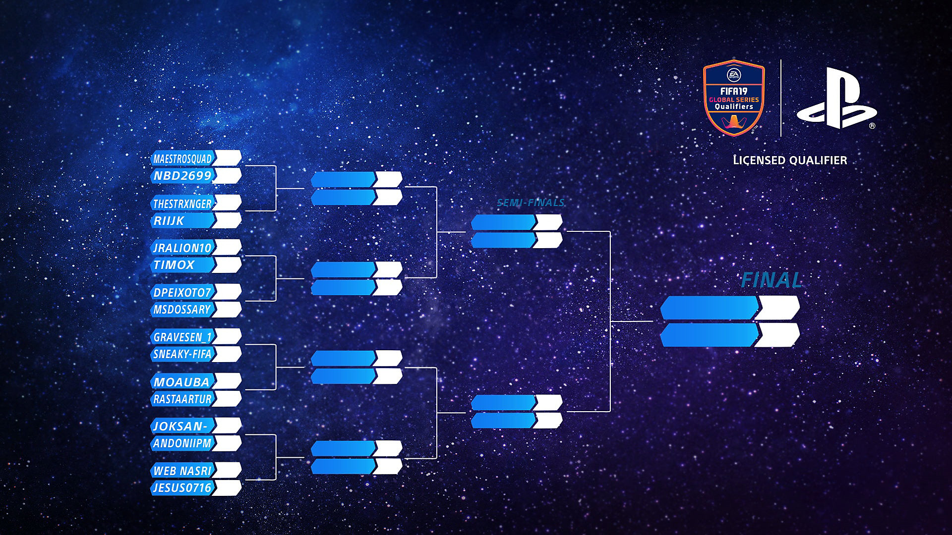 continental cup brackets