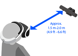 PlayStation VR - demonstrating camera distance