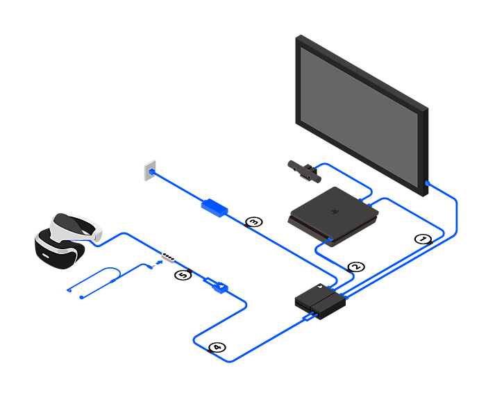 PlayStation VR Connections Diagram for CUH-ZVR1