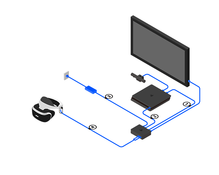 PlayStation VR Connections Diagram for CUH-ZVR2