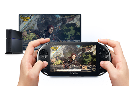 Remote Play PS4 Games with PS Vita System