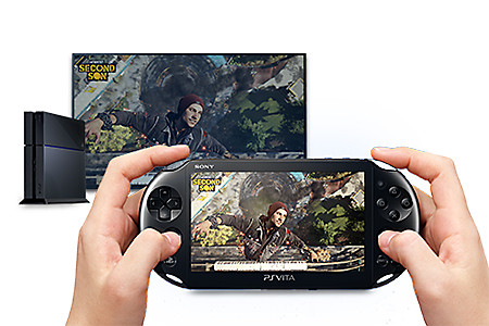 Remote Play PS4 Games with PS Vita System - PlayStation