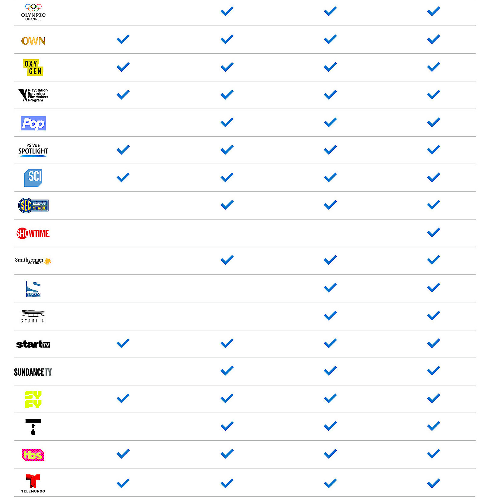 PlayStation Vue Plans and Pricing | PlayStation Vue Channels