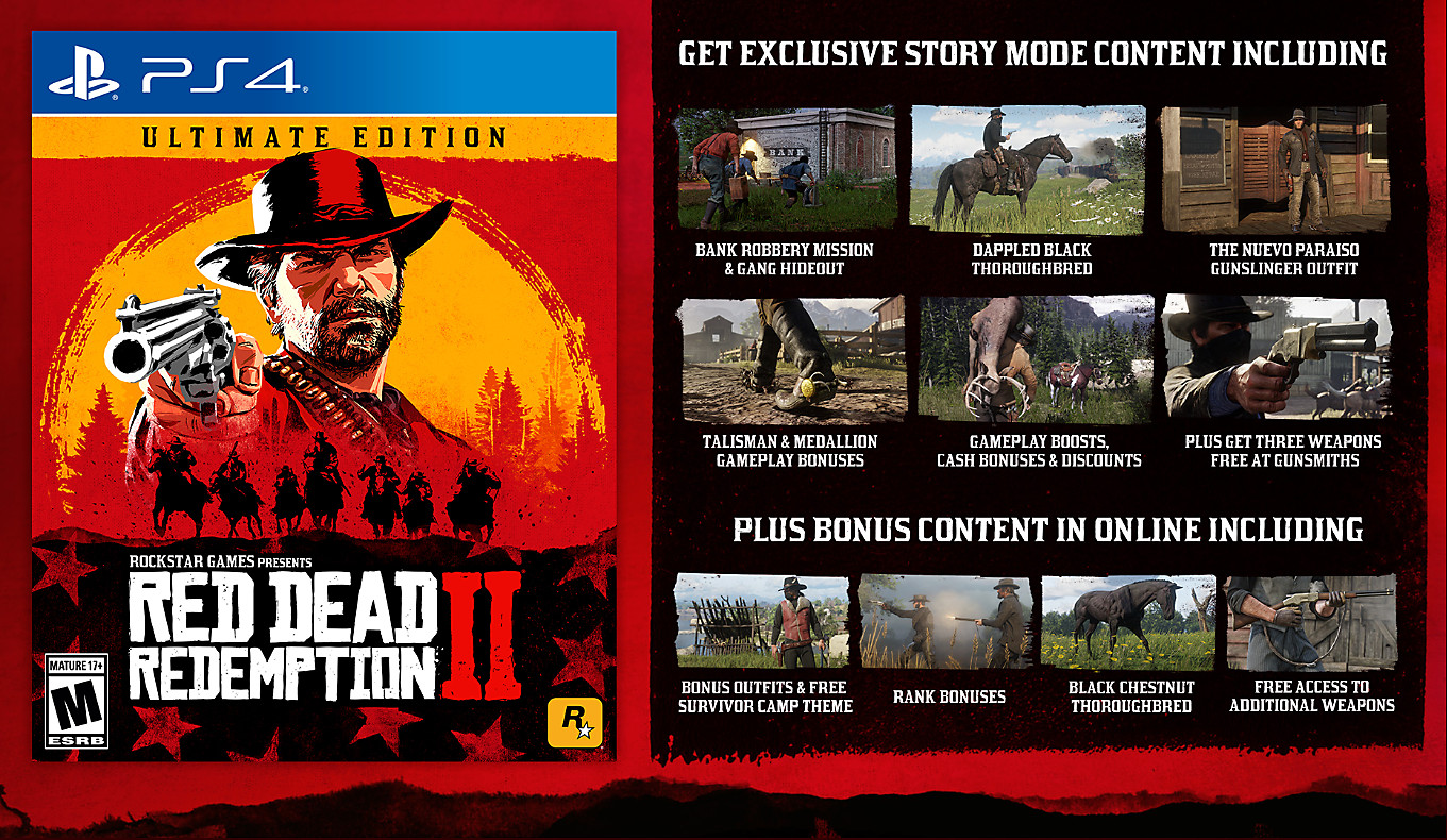 Red Dead Redemption 2 Ultimate Edition Contents