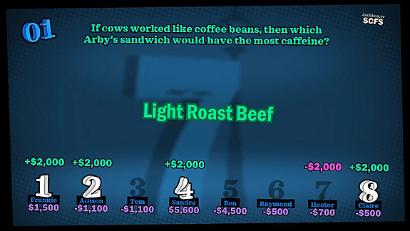 The Jackbox Party Quintpack - Screenshot INDEX